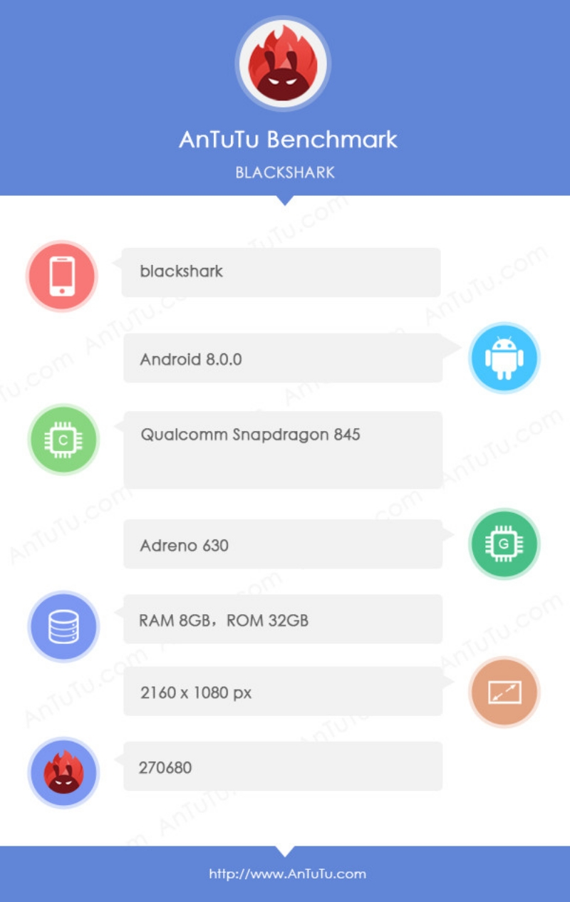 Xiaomi Black Shark Antutu бенчмарк